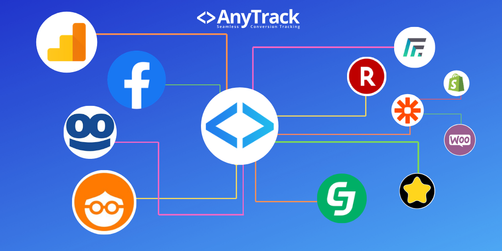 AnyTrack image showing the tool links to apps and affiliate networks, including Google Analytics, facebook, Commission Junction, etc.